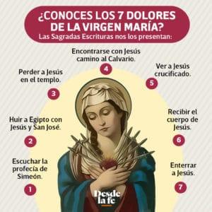 Siete dolores de la Virgen Maria