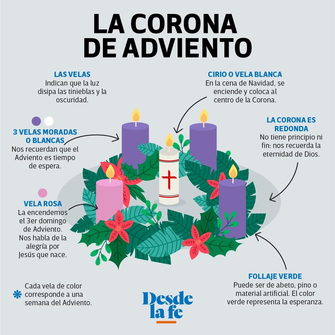 La Corona de Adviento.