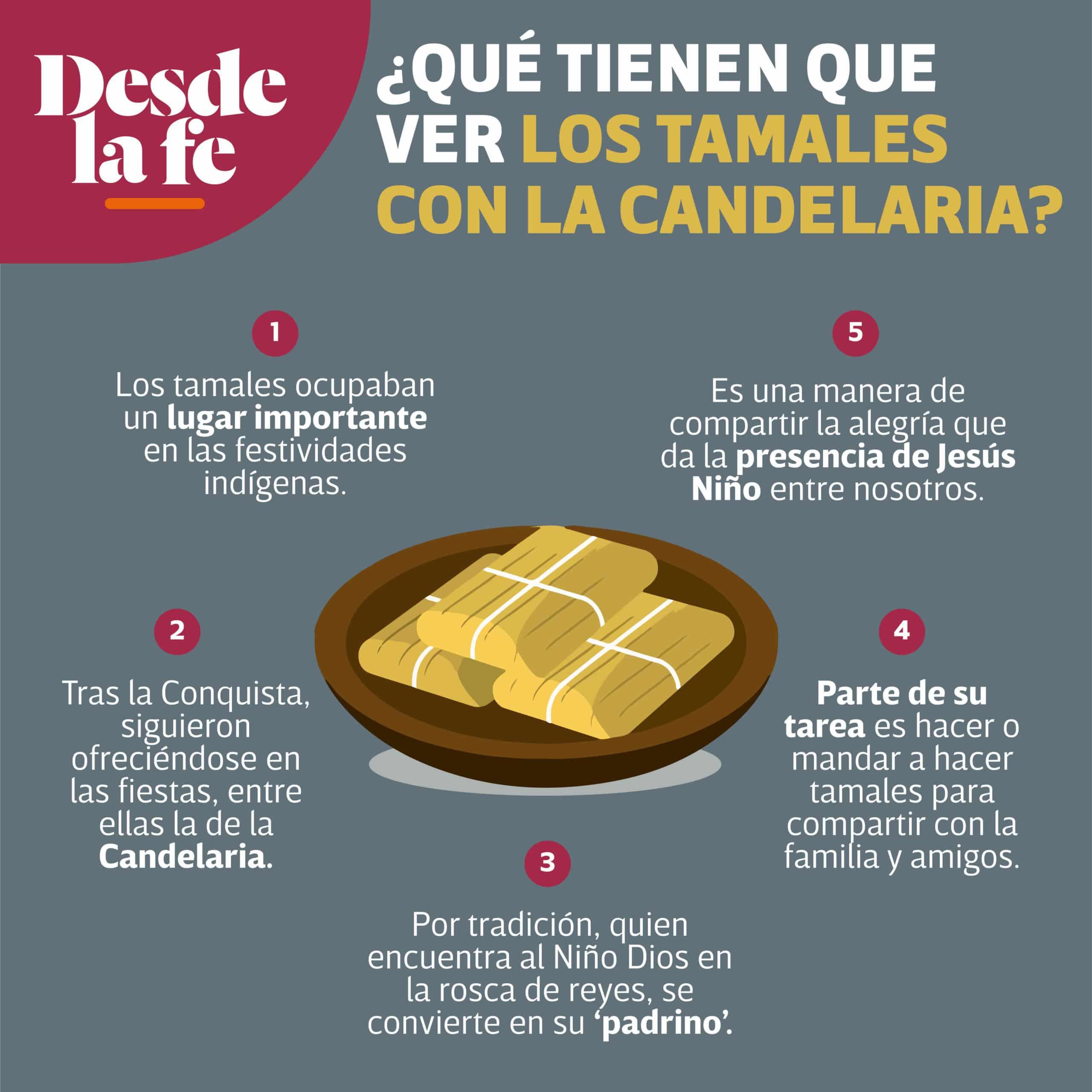 Los tamales se han vuelto parte importante de la celebración del Día de la Candelaria.
