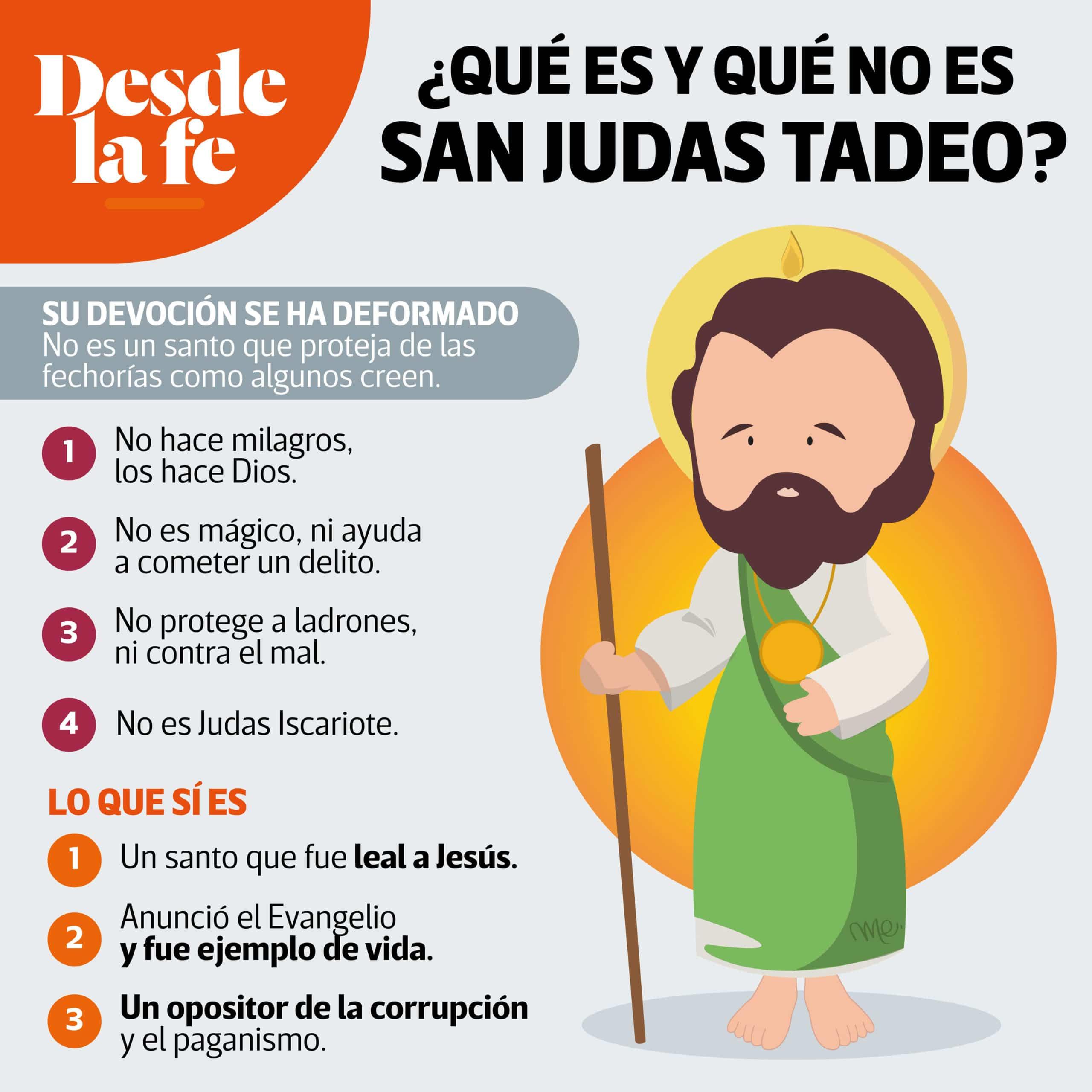 ¿Qué es y qué no es San Judas Tadeo?