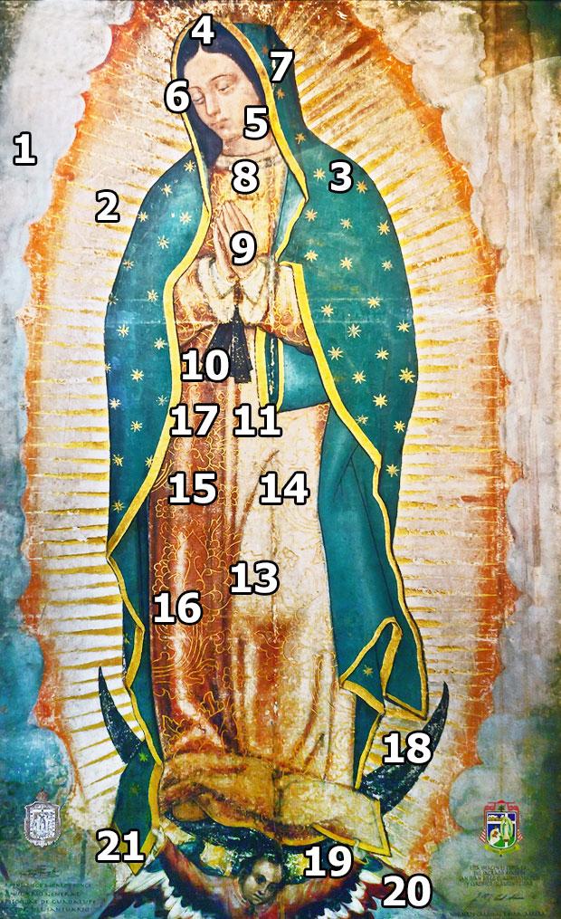 Imagen de la Virgen de Guadalupe explicada.
