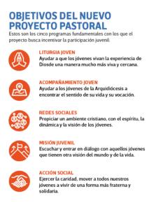 Objetivos del proyecto pastoral Xt2.