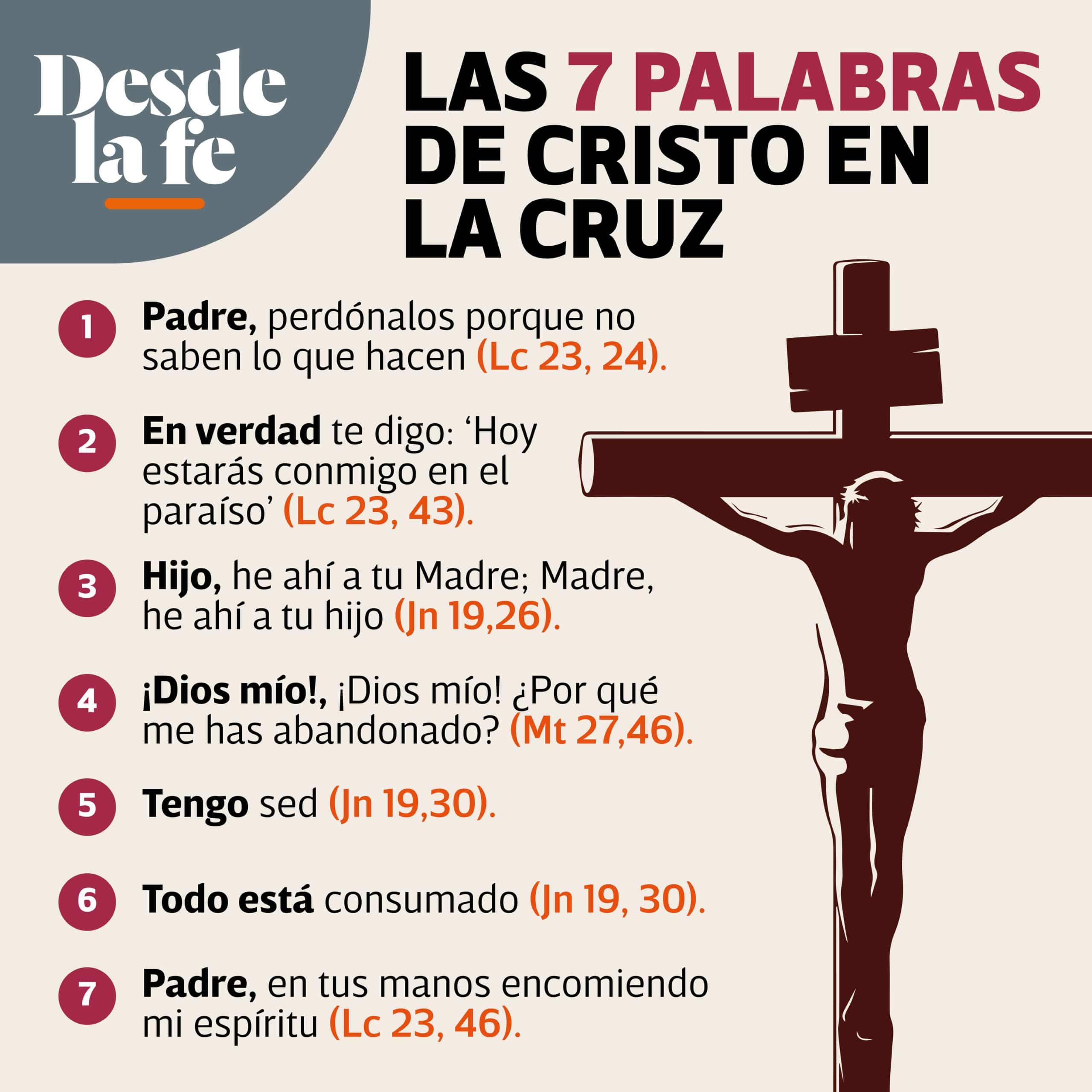 Las palabras de Cristo en la cruz.