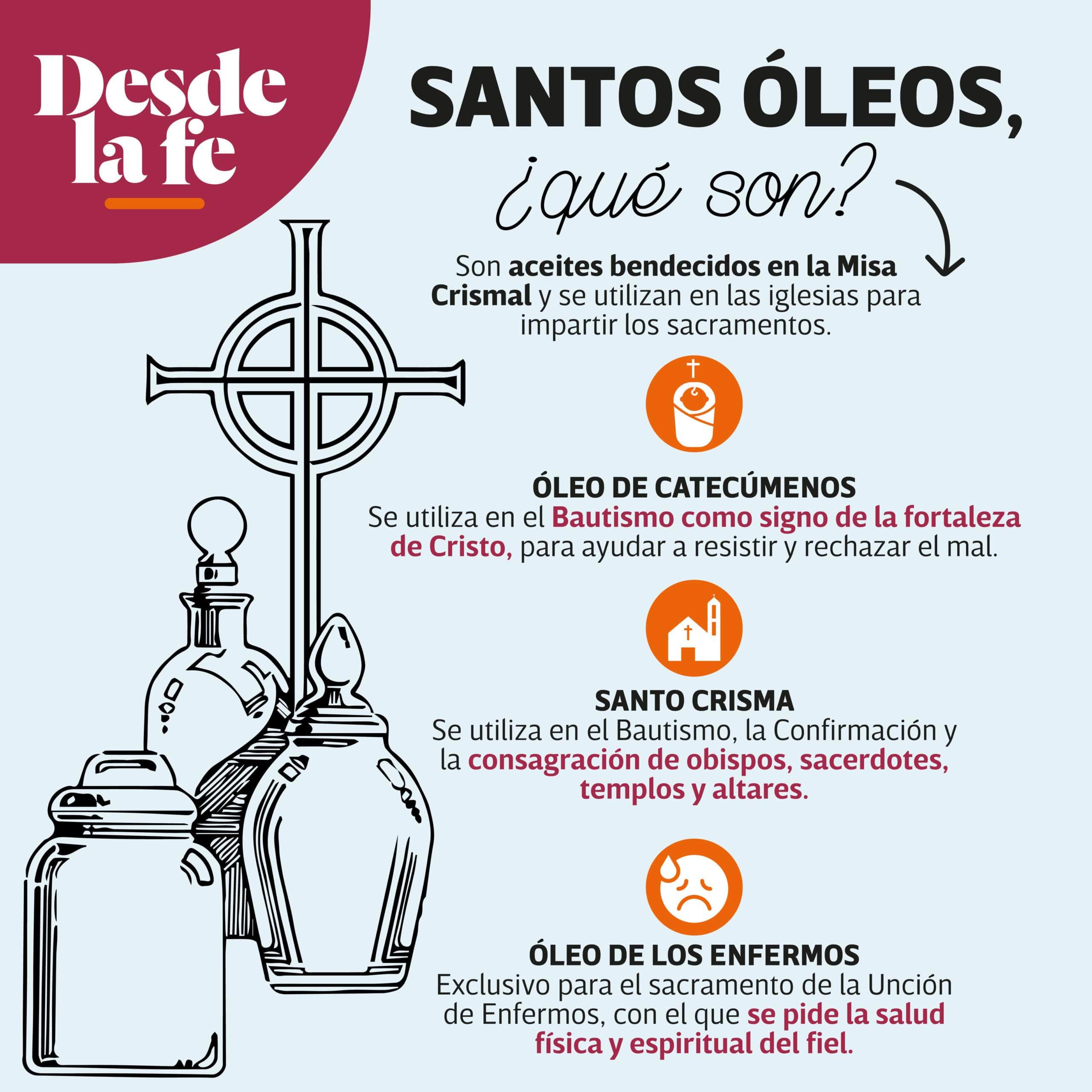 Los santos óleos se bendicen en Jueves Santo.