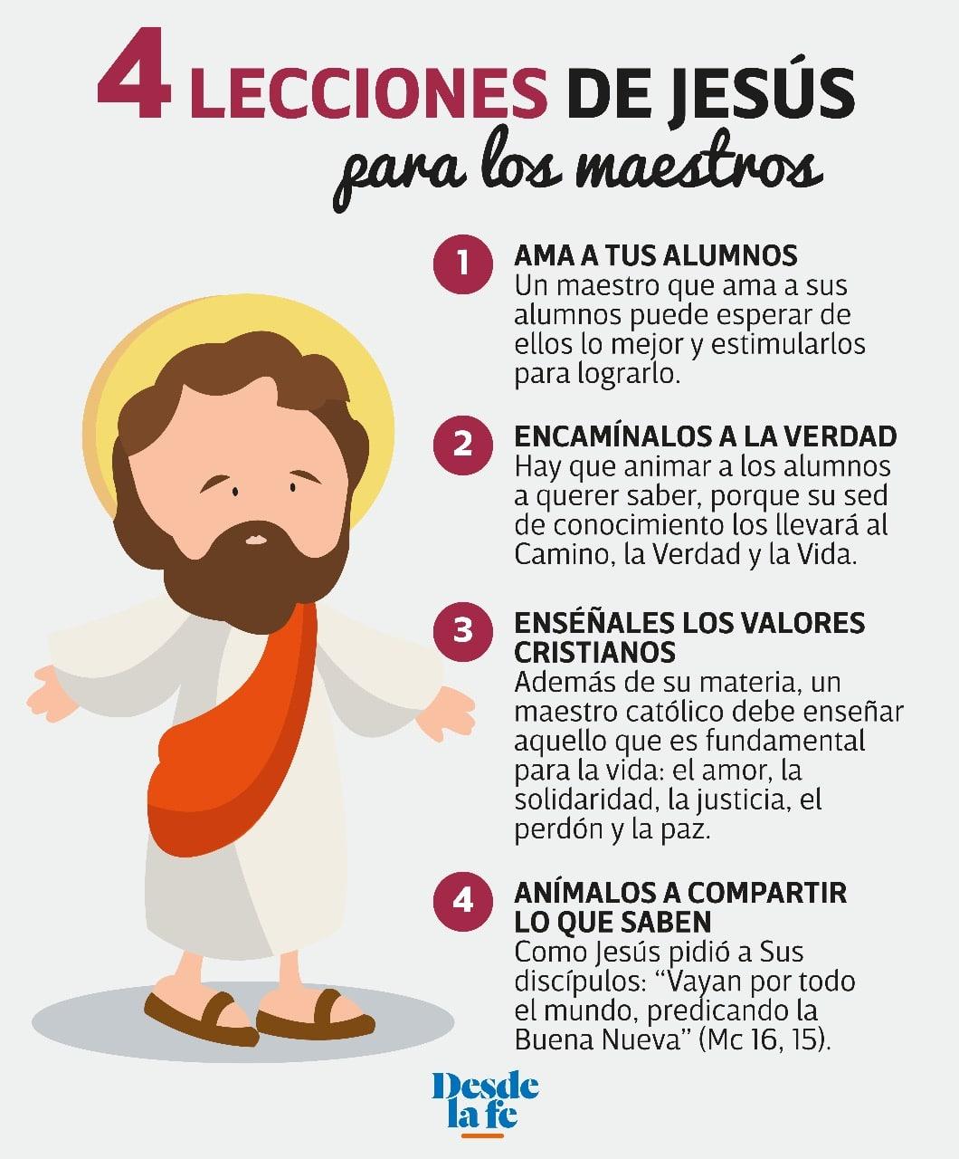 Podemos aprender mucho de Jesús como Maestro. Diseño: María Escutia