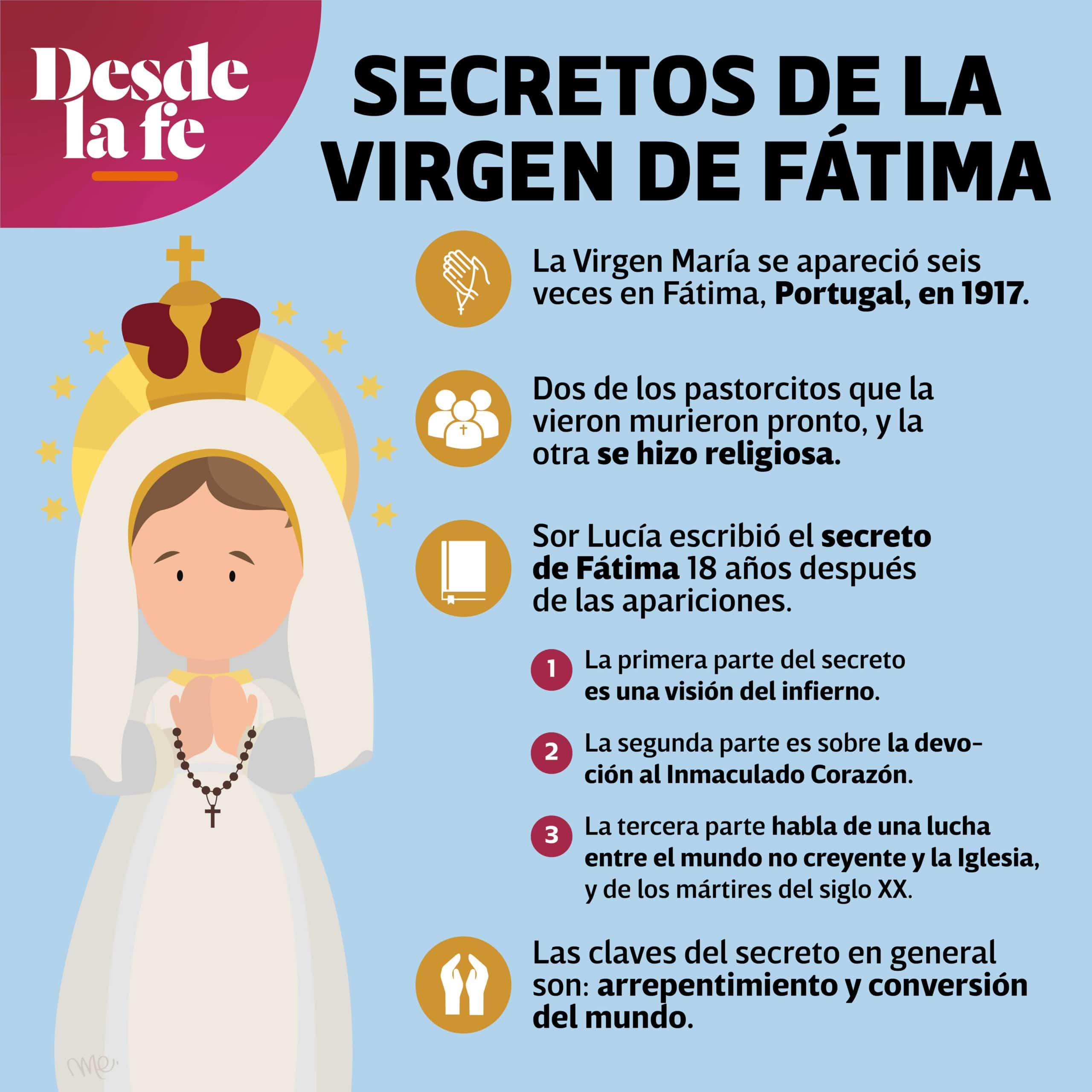 Los secretos de la Virgen de Fátima.