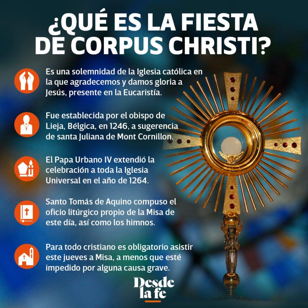 ¿Qué es la fiesta de Corpus Christi?