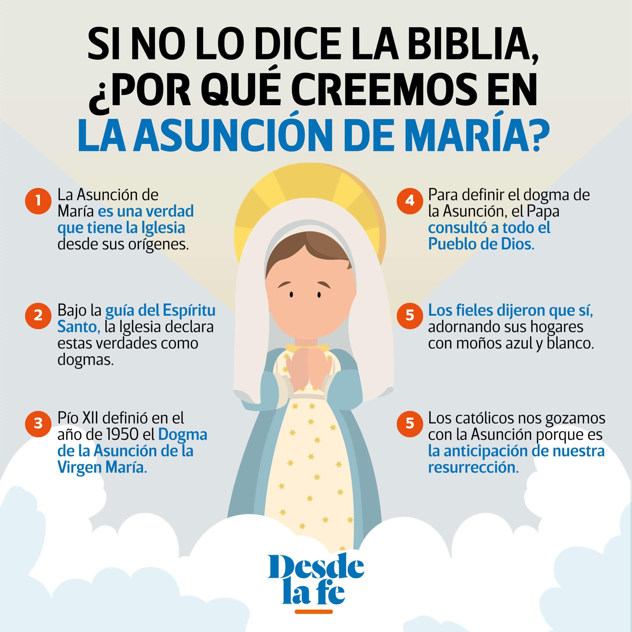 Si la Biblia no lo dice, ¿por qué creemos en la Asunción de María?