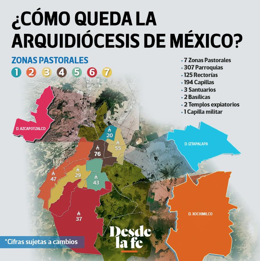 Conformación de la Arquidiócesis de México.