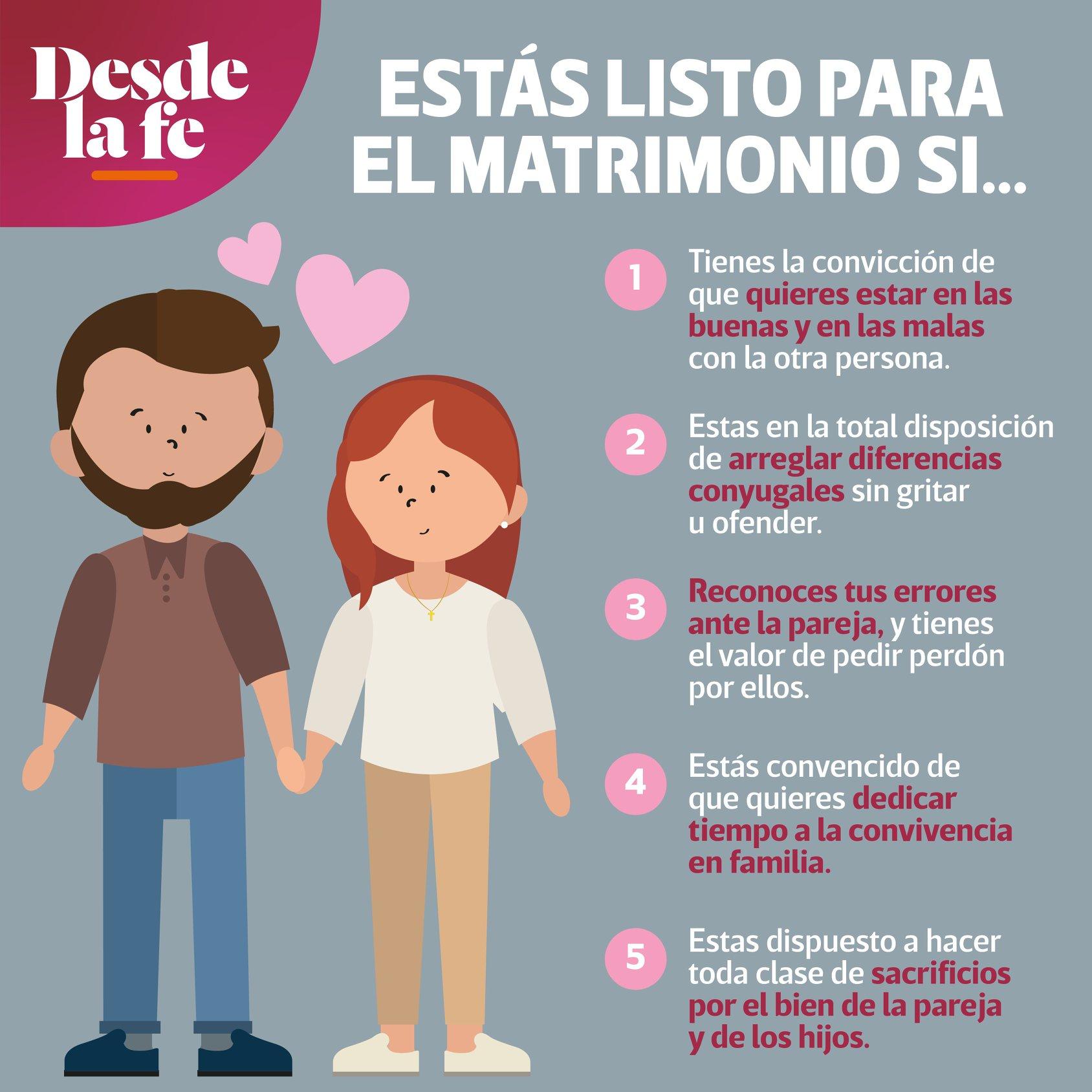 ¿Estás listo para el Matrimonio?