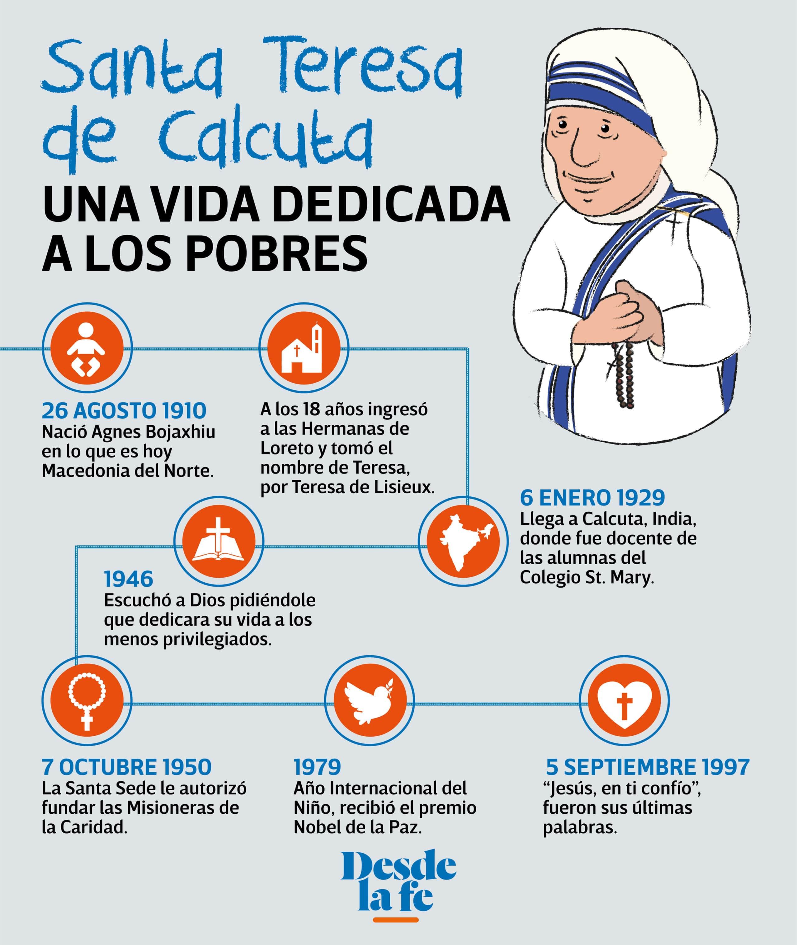 Vida y obra de la Madre Teresa de Calcuta.