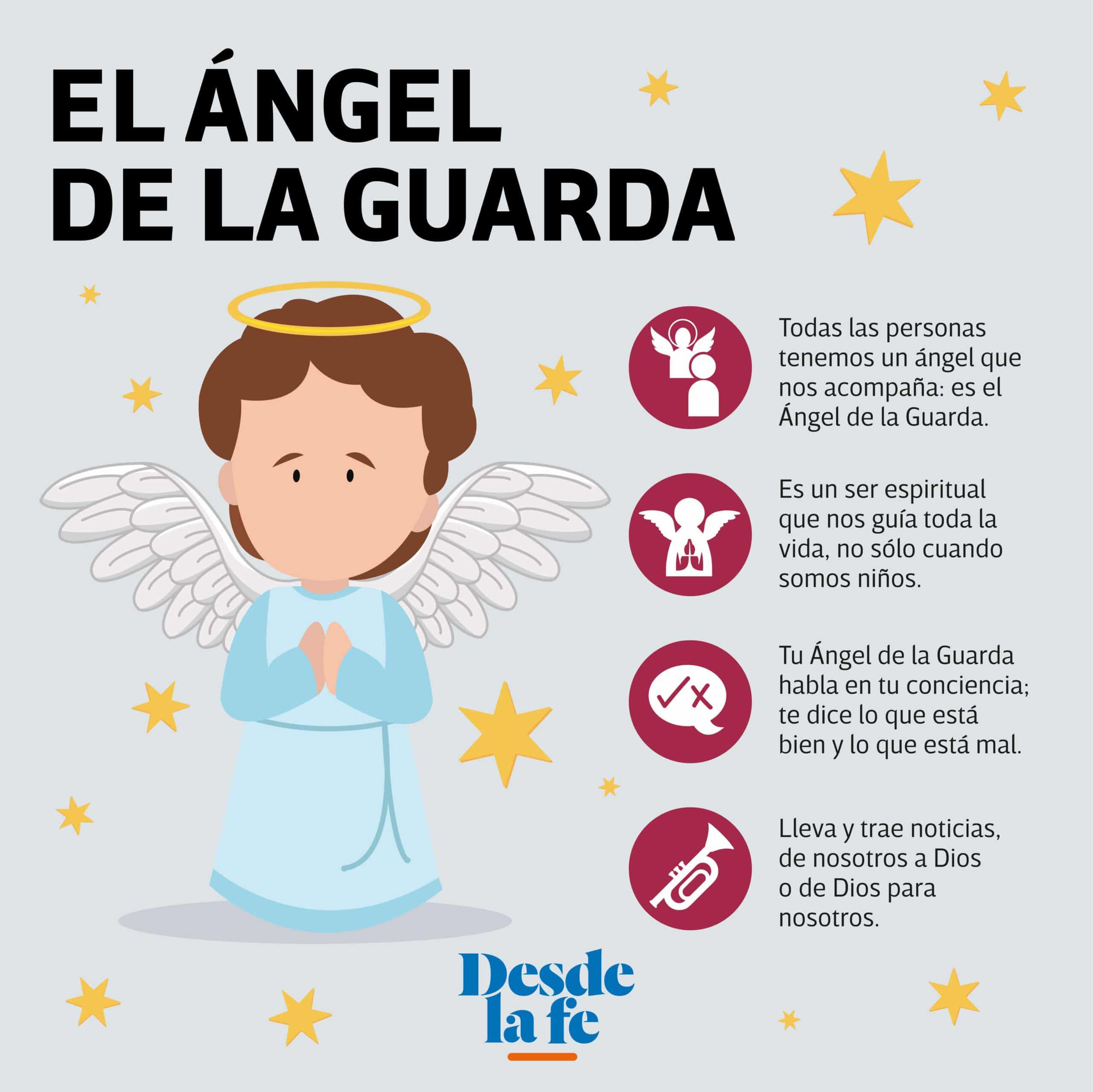 El ángel de la guarda.