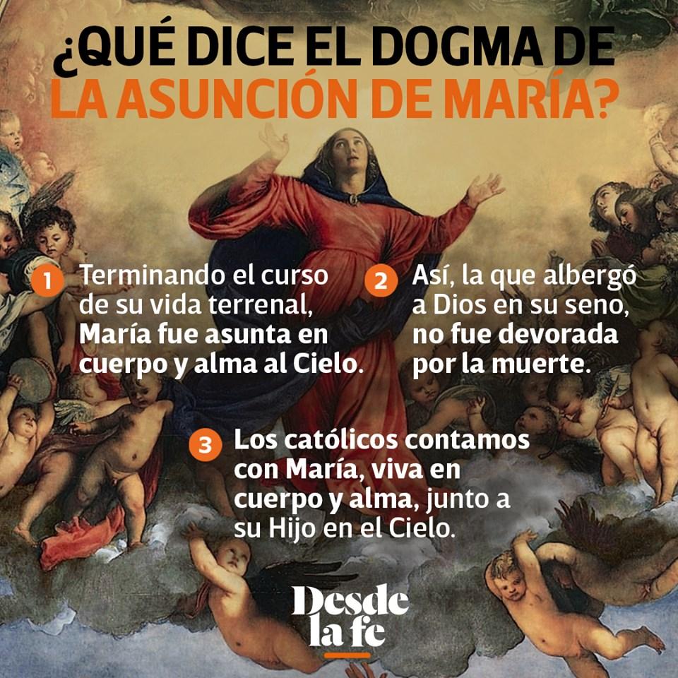 El dogma de la Asunción de María.