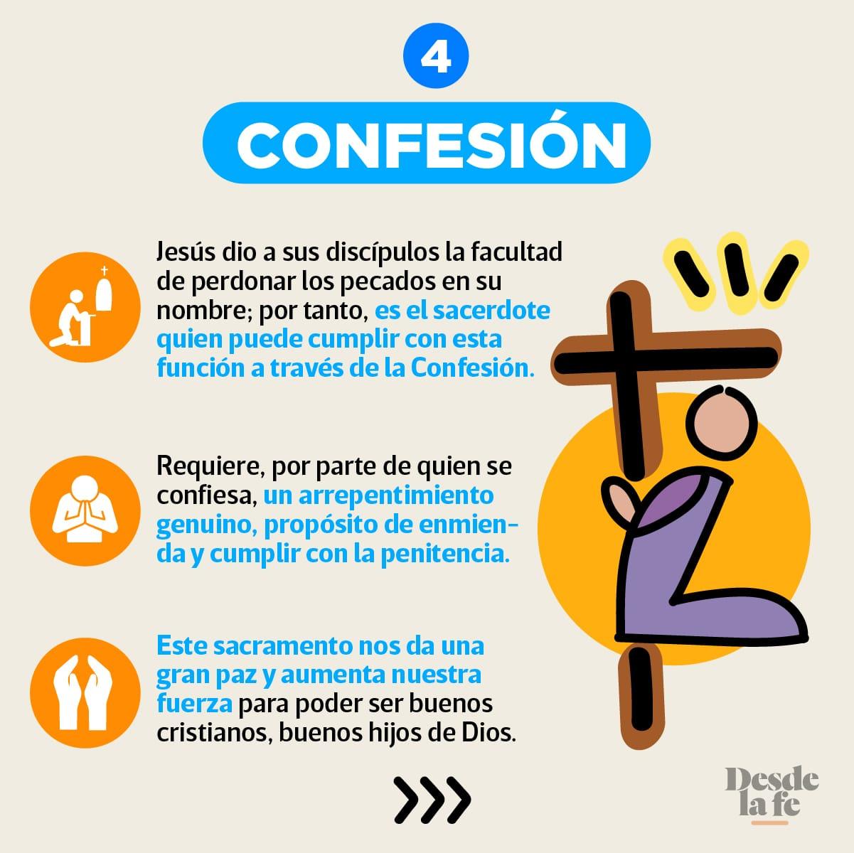 El Sacramento de la Reconciliación o Confesión.