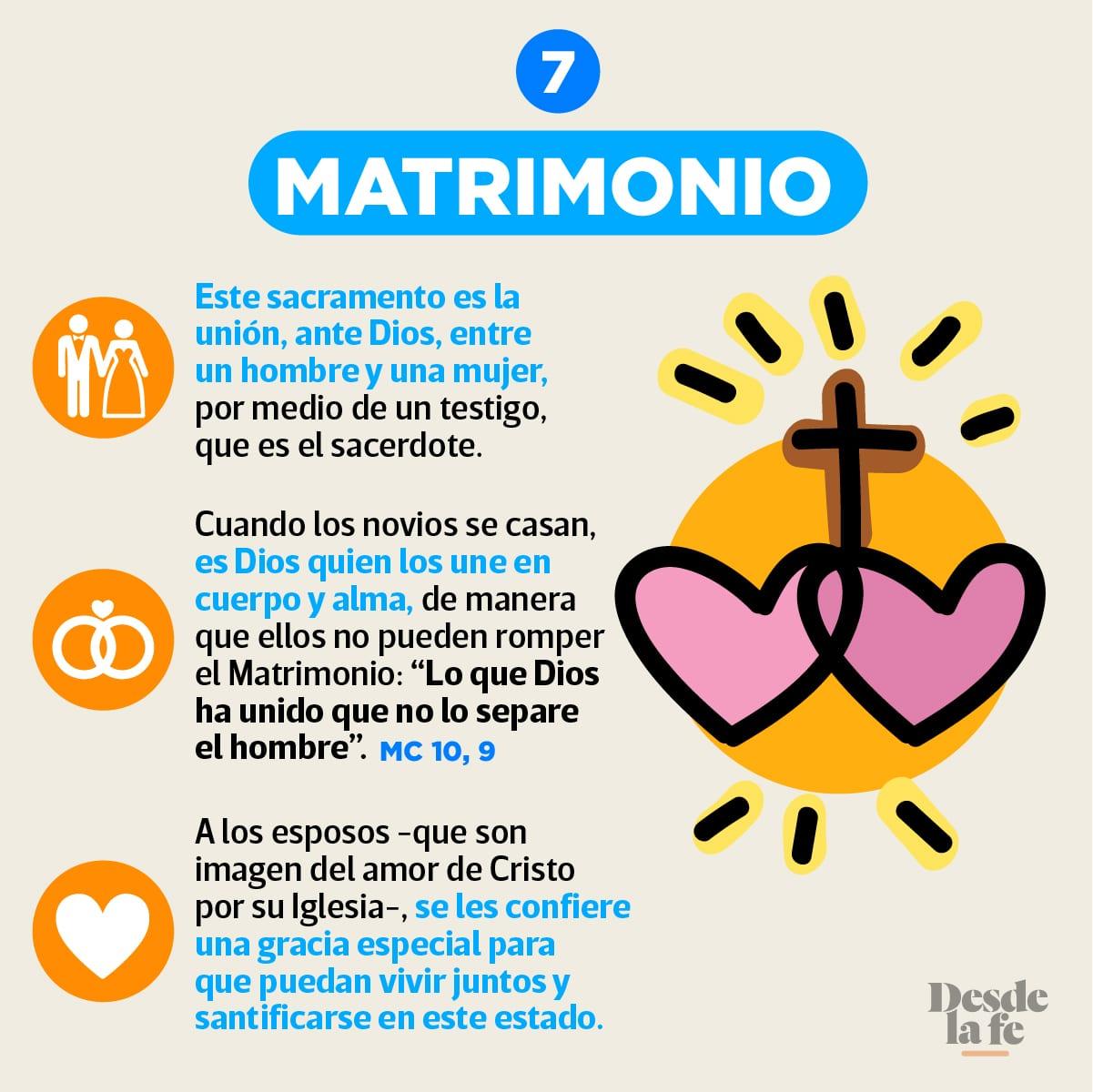 El Matrimonio como Sacramento de la Iglesia.