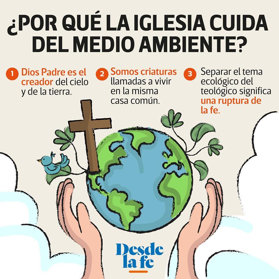 La Iglesia cuida del medio ambiente.