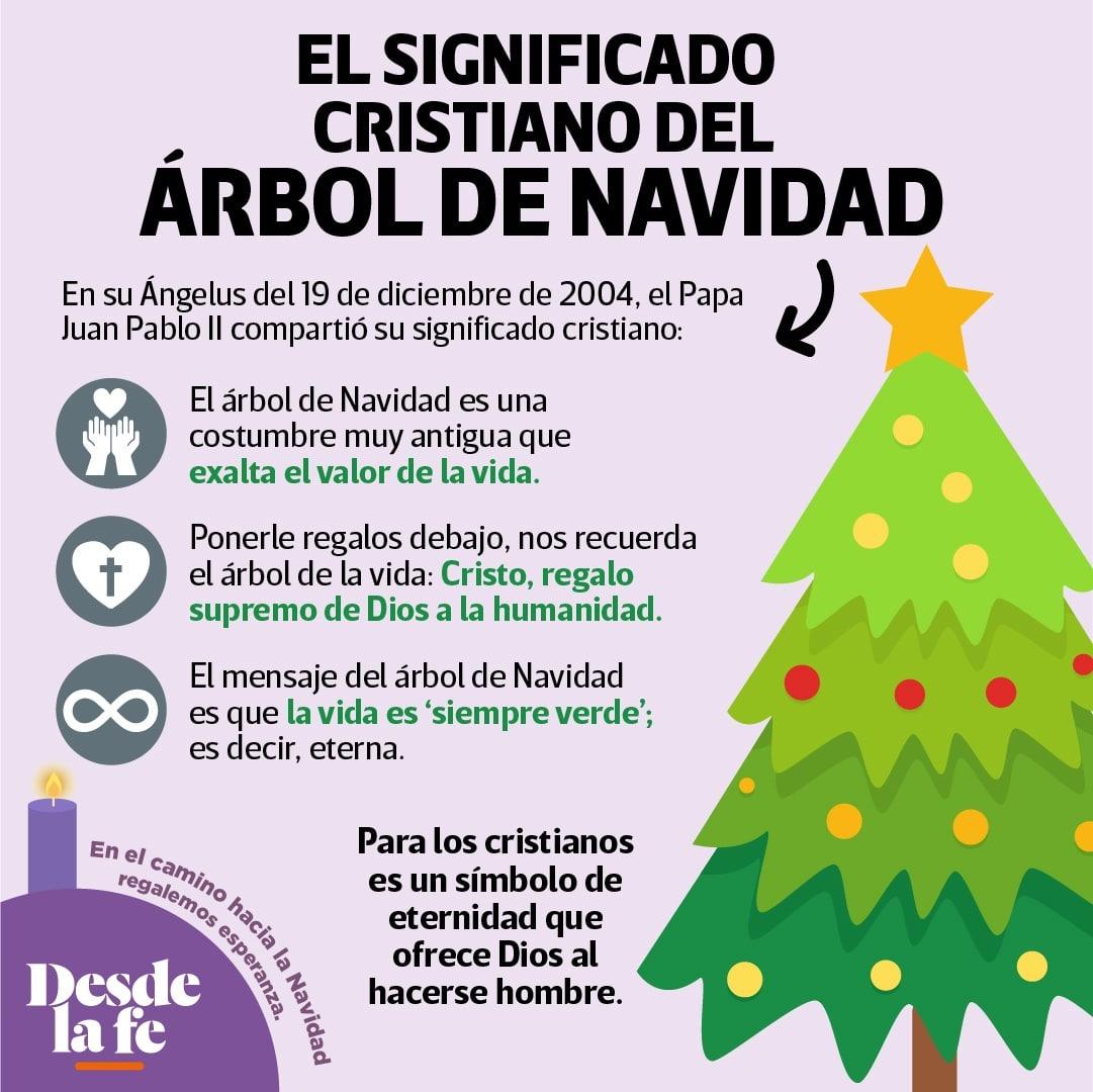 Significado cristiano del árbol de Navidad.