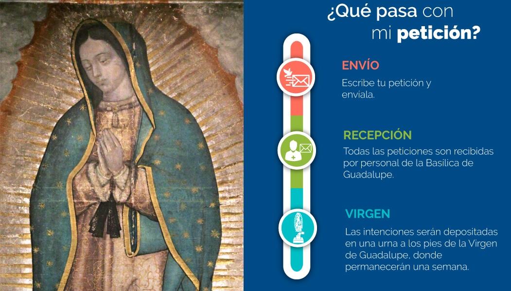 Peticiones a la Virgen de Guadalupe