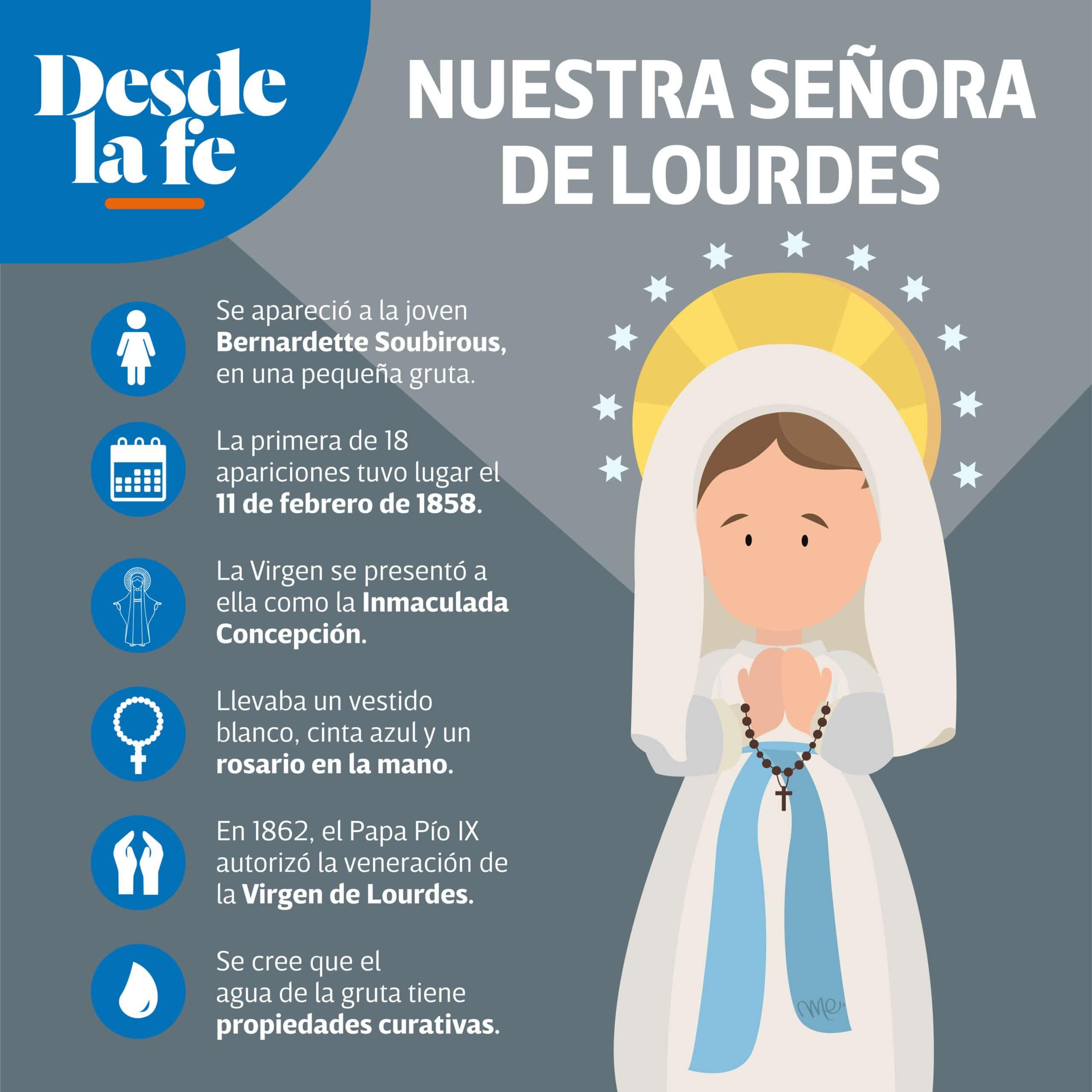 Historia de Nuestra Señora de Lourdes.