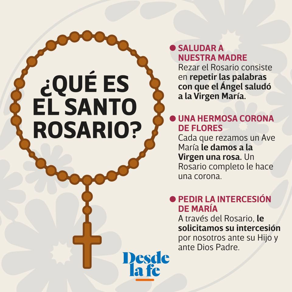¿Qué es el Santo Rosario?
