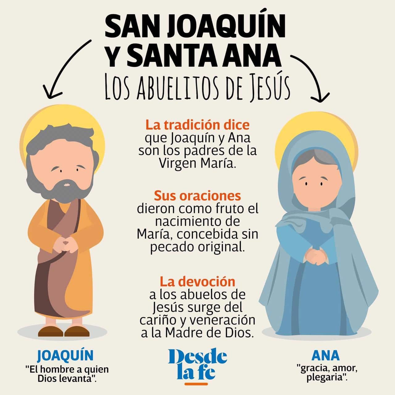 San Joaquín y Santa Ana. Diseño: María Escutia