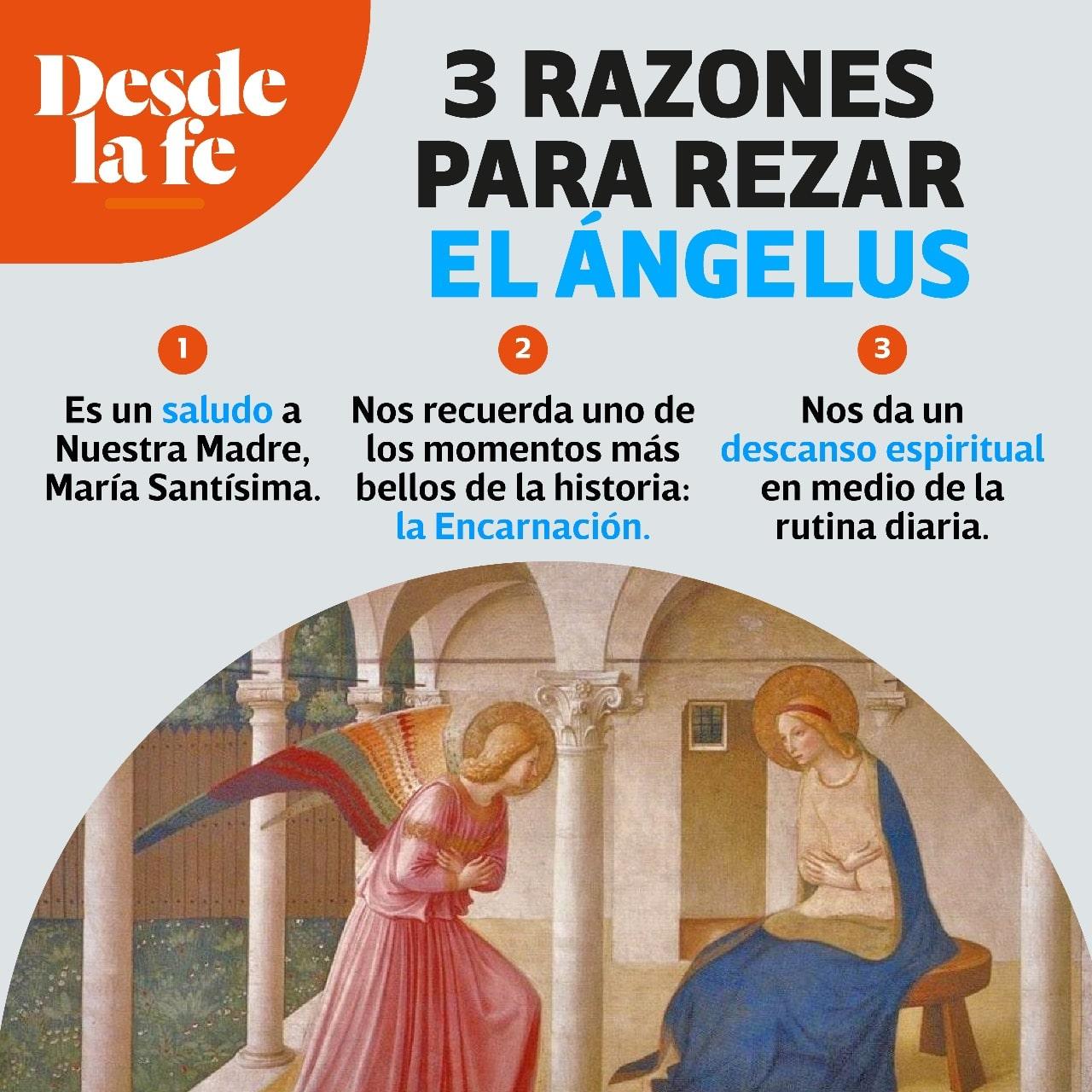 Razones para rezar el Ángelus.