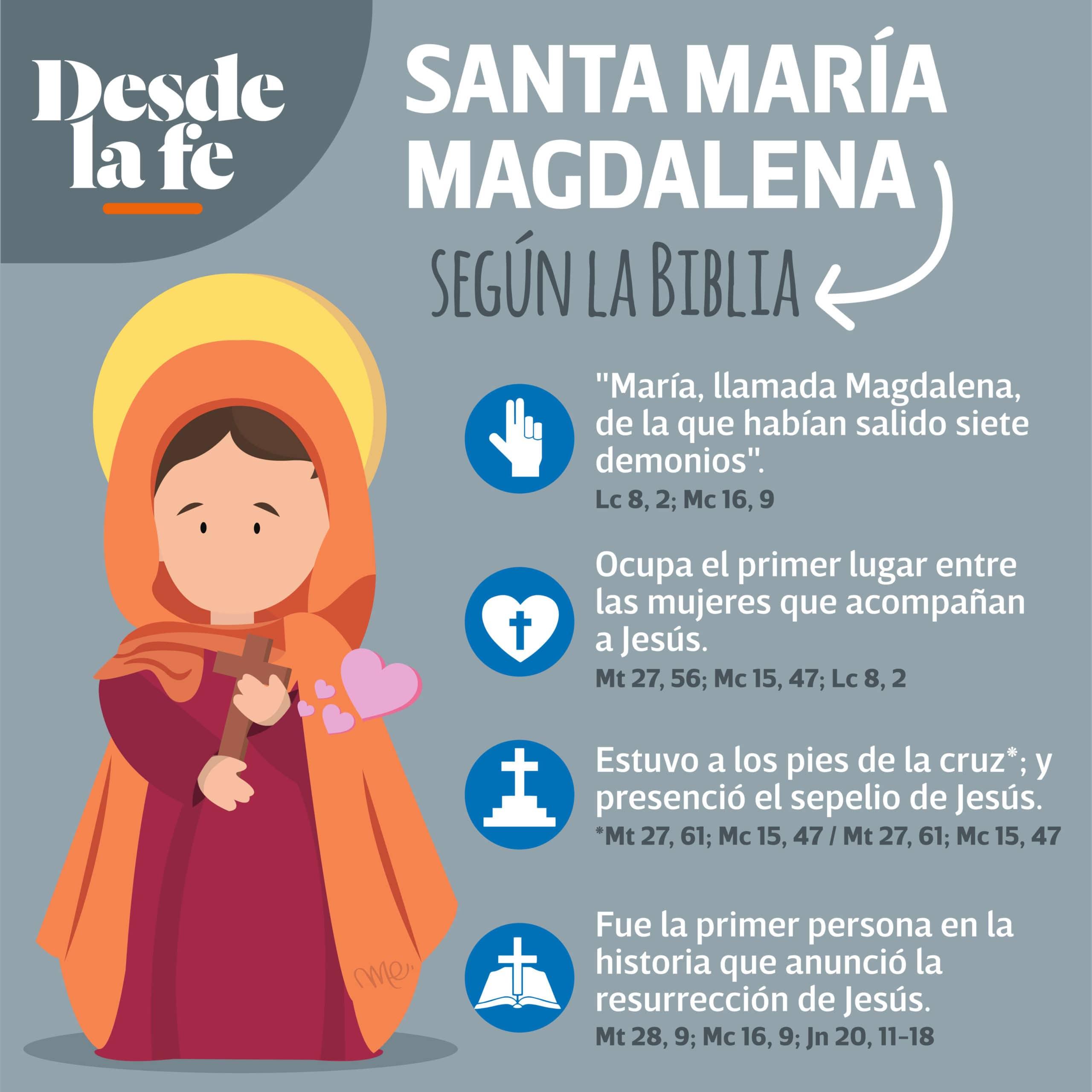María Magdalena según la Biblia.