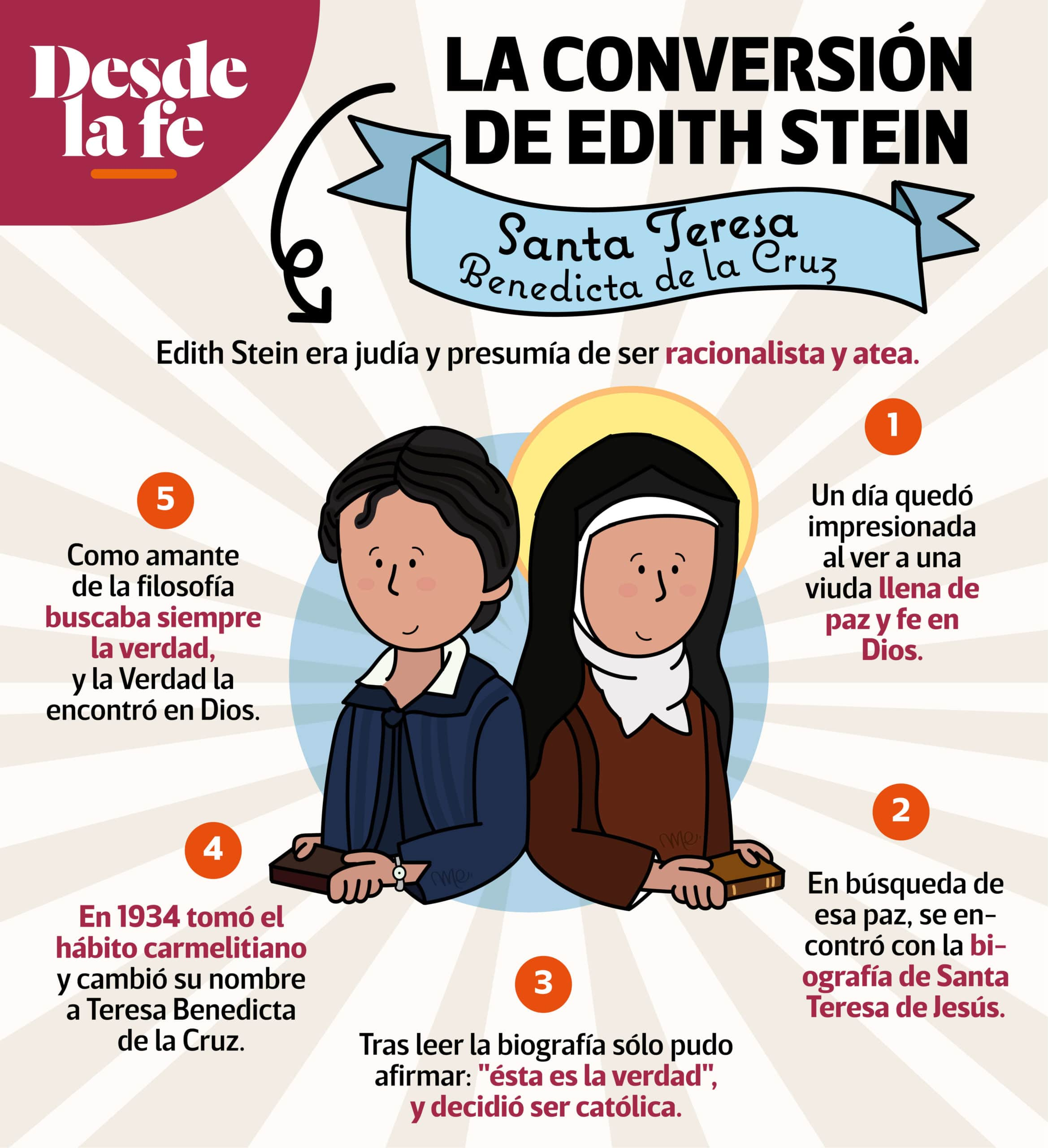 La conversión de Santa Edith Stein.