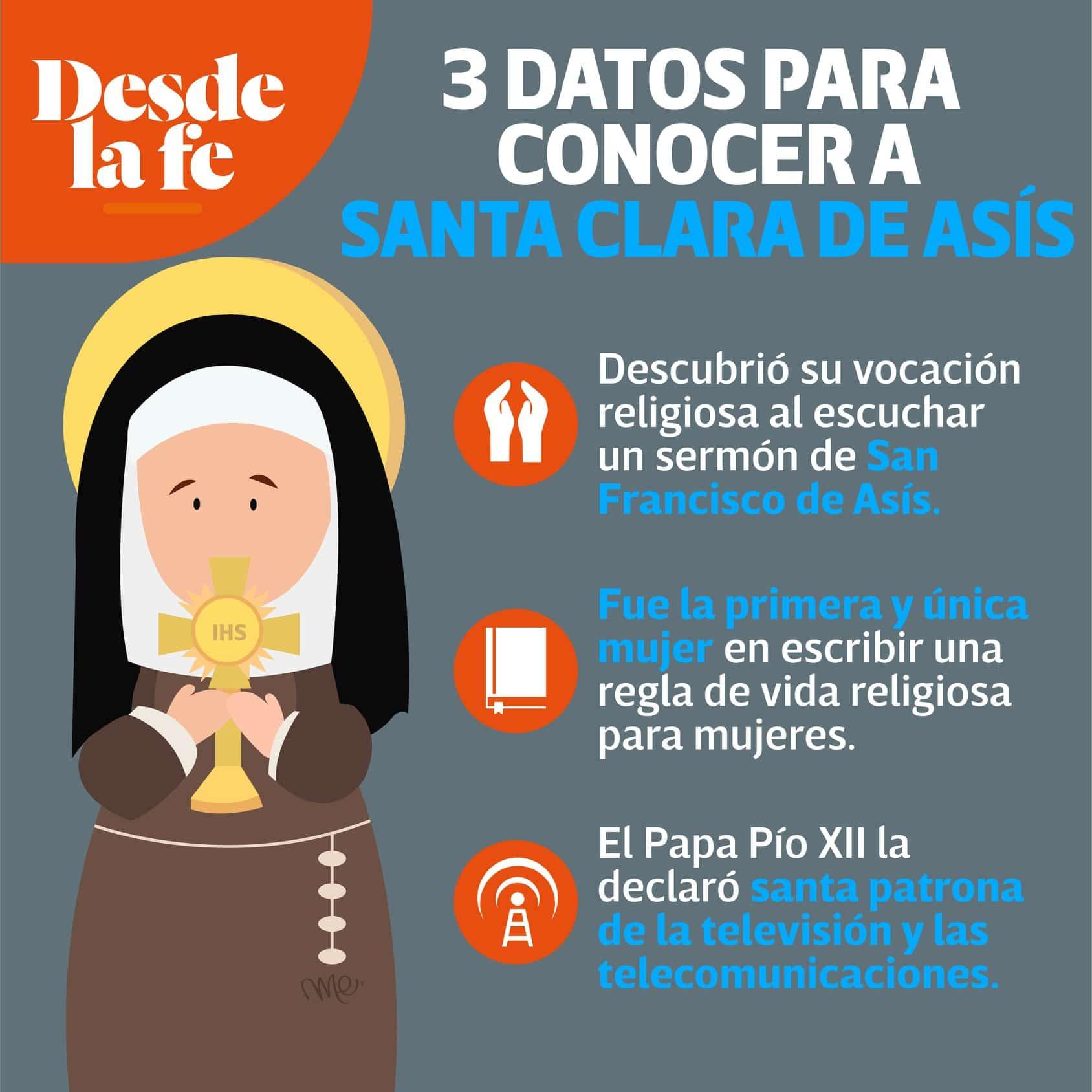 Datos para conocer a Santa Clara de Asís.