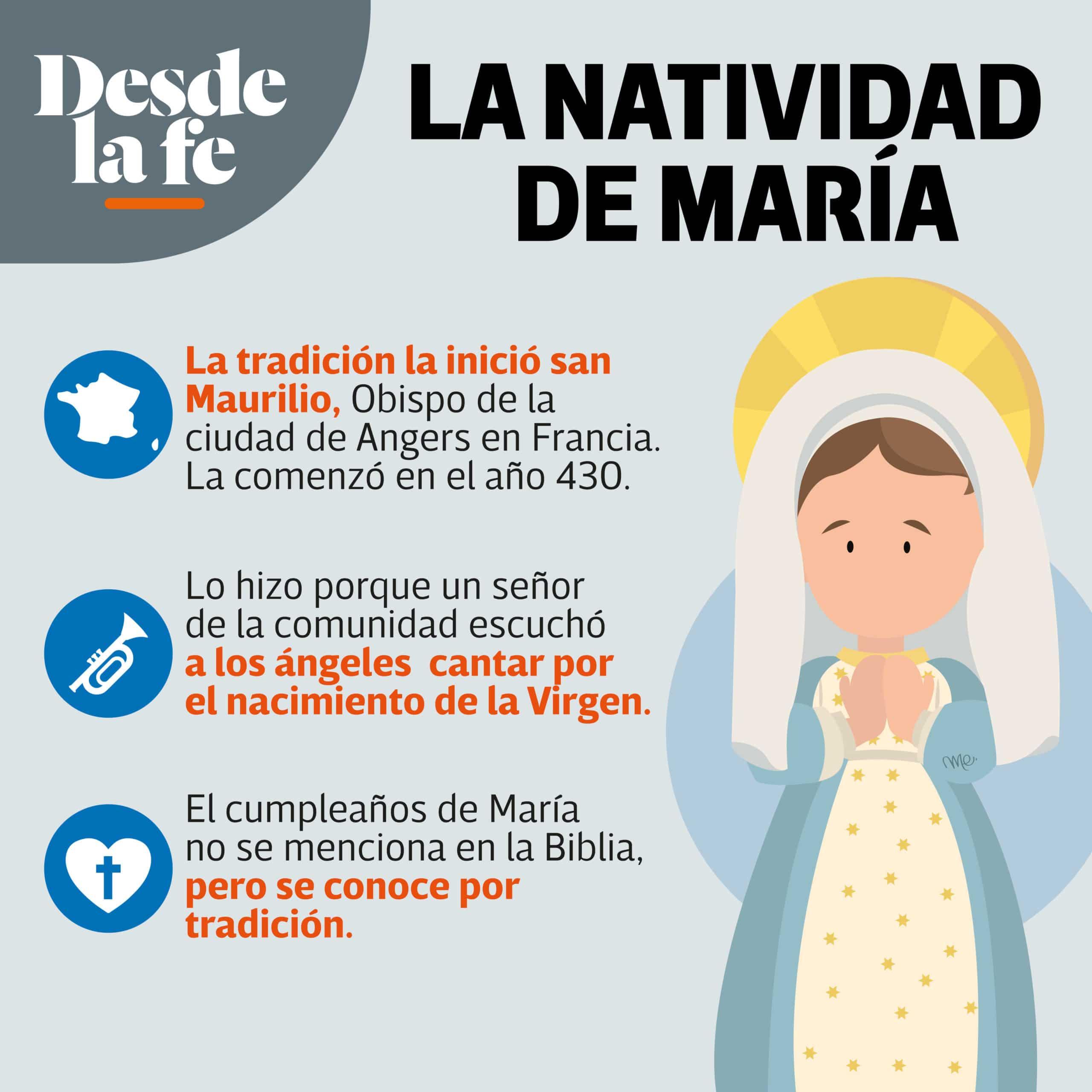 Natividad de la Virgen María.