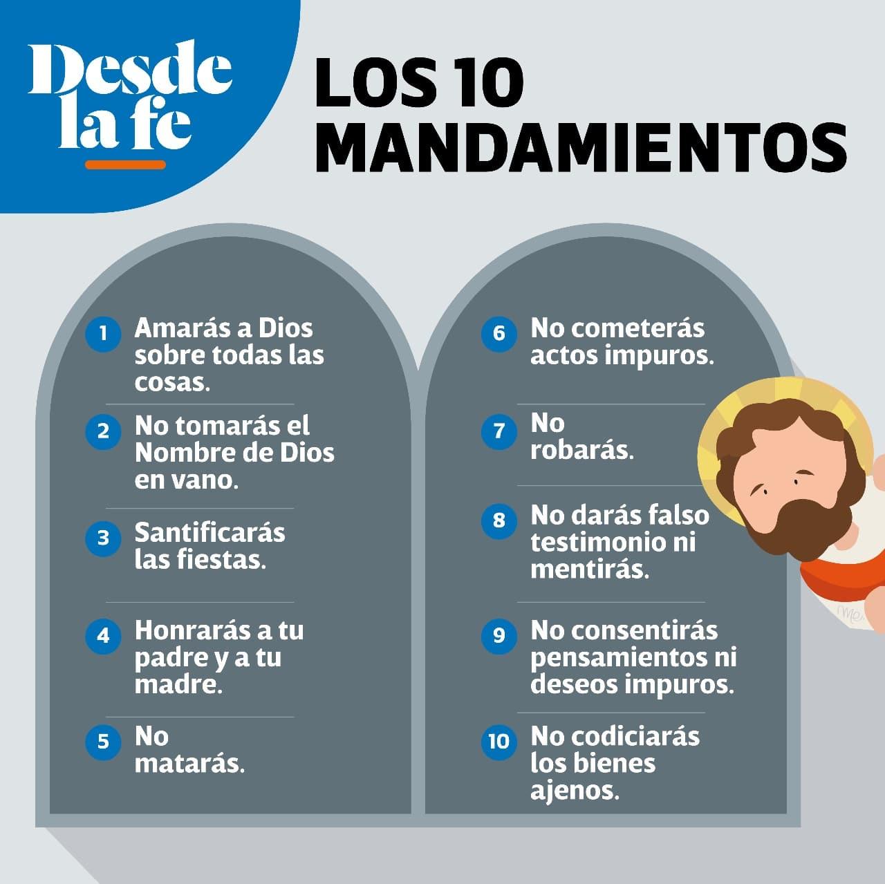 Los 10 Mandamientos.
