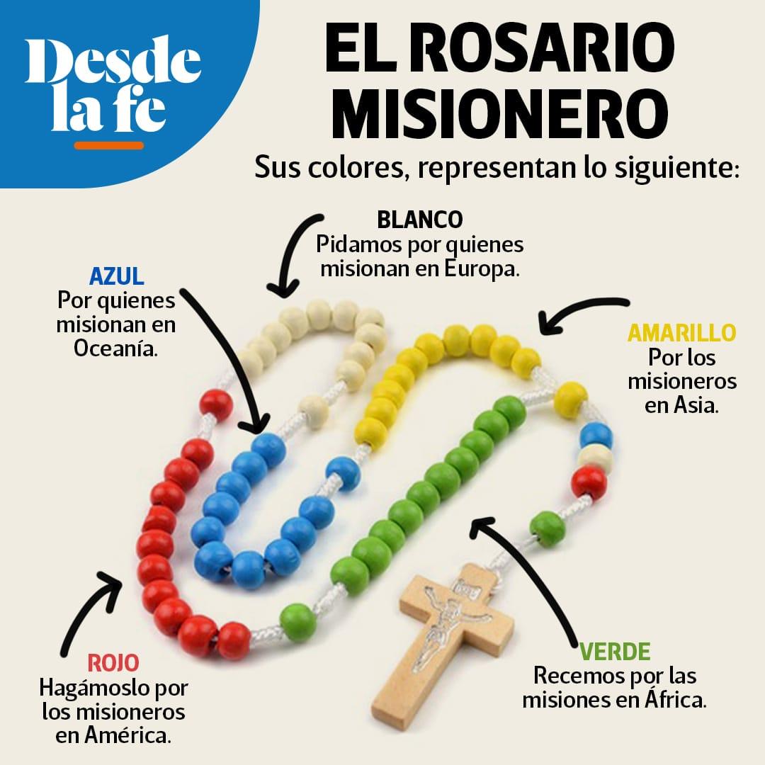 El Rosario misionero.