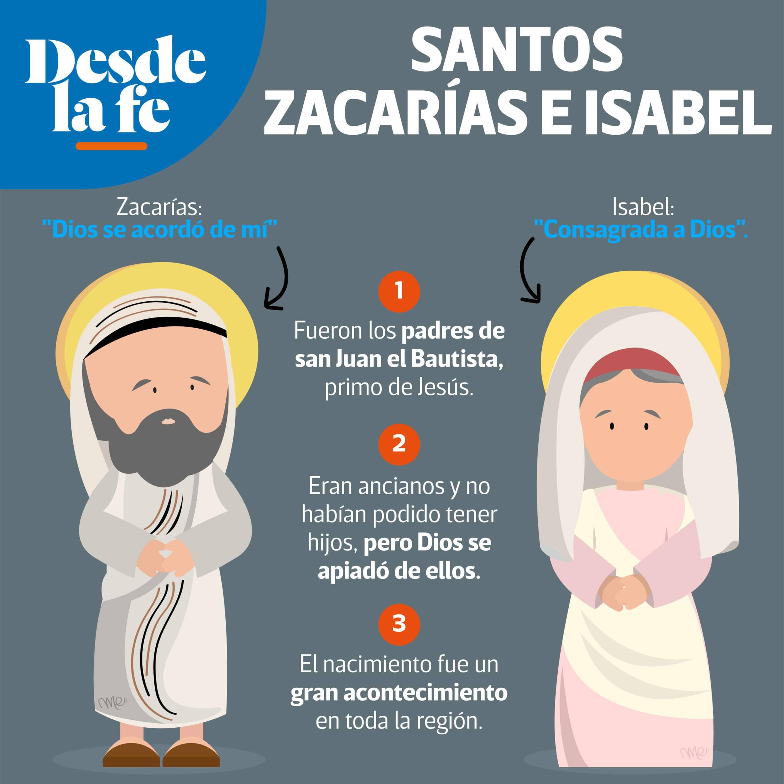 24 de junio: Celebramos la Natividad de san Juan Bautista