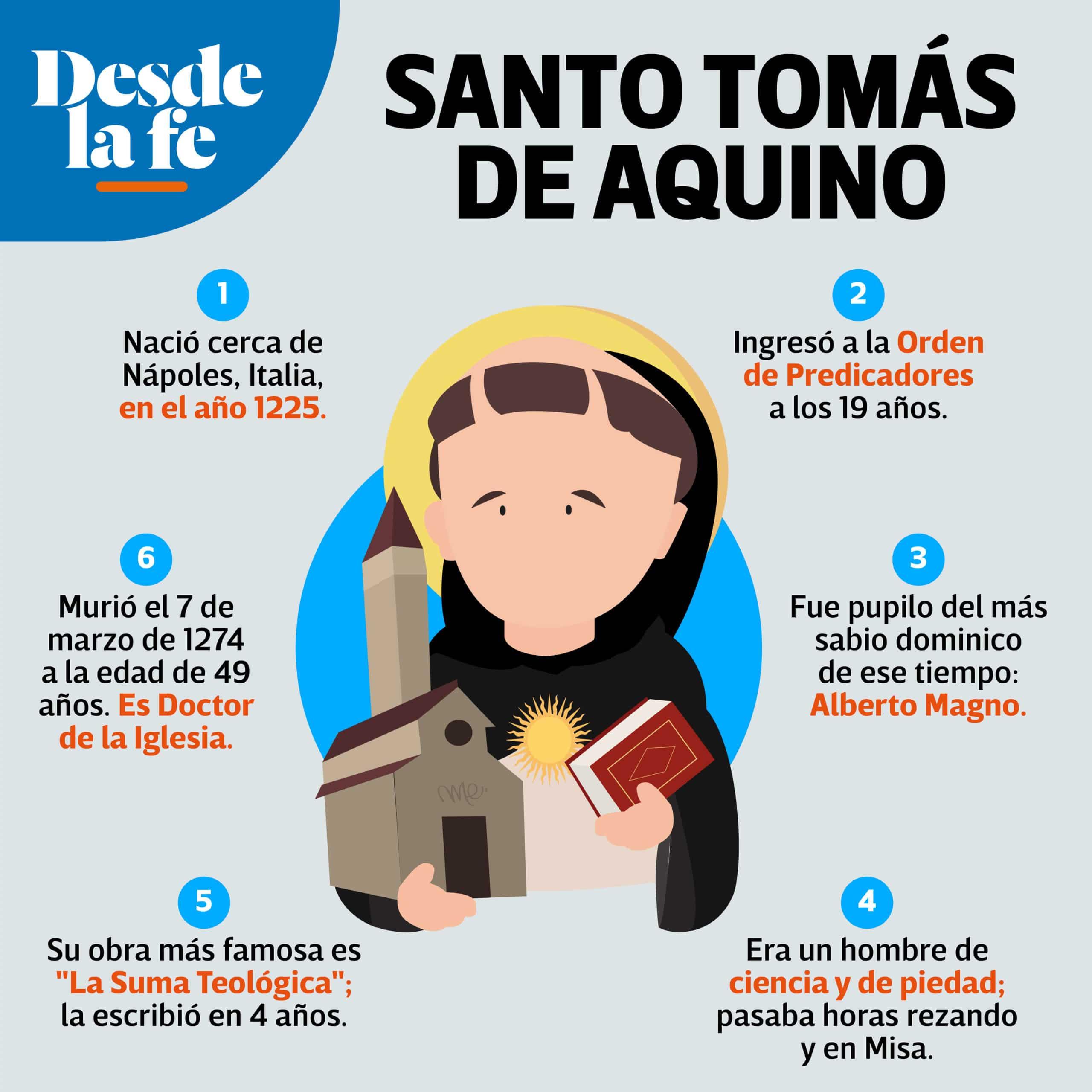 Santo Tomás de Aquino. Diseño: María Escutia