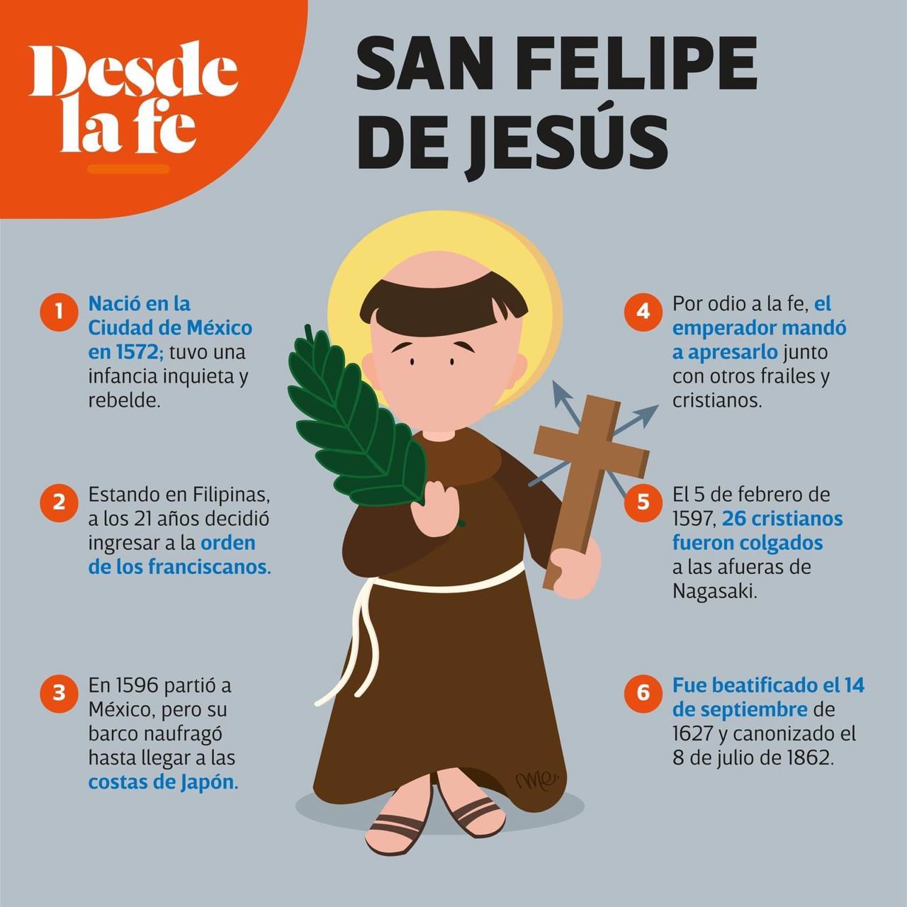 San Felipe de Jesús. Diseño: María Escutia