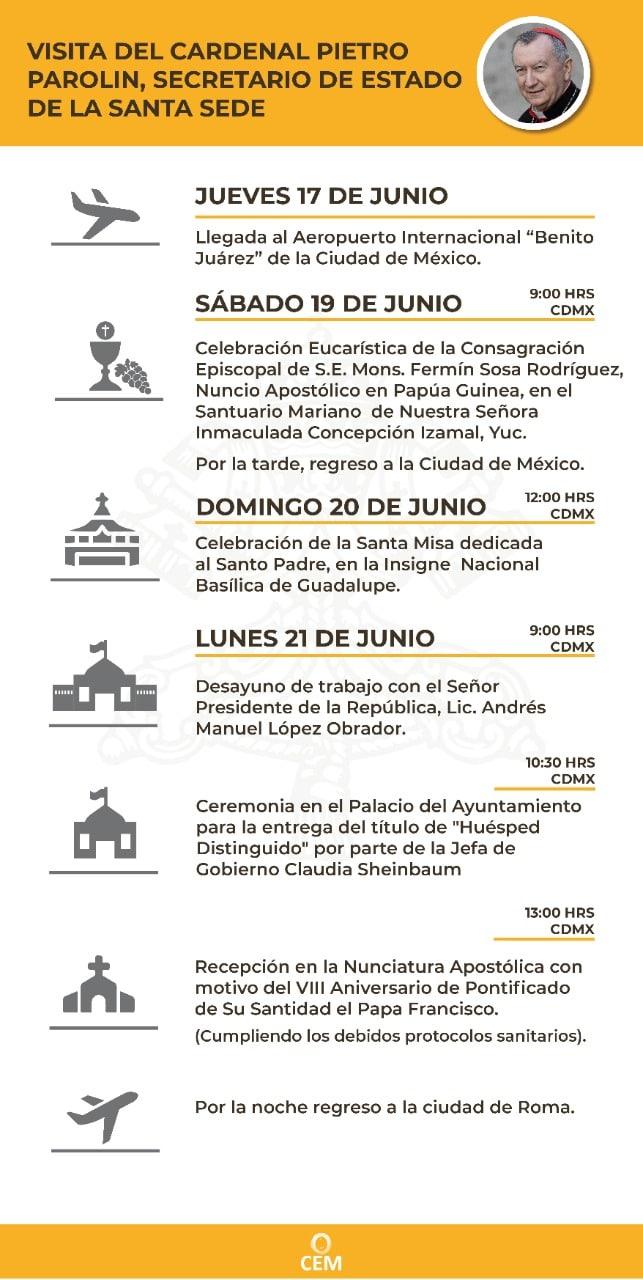 Itinerario del Card. Pietro Parolin en su visita a México 2021