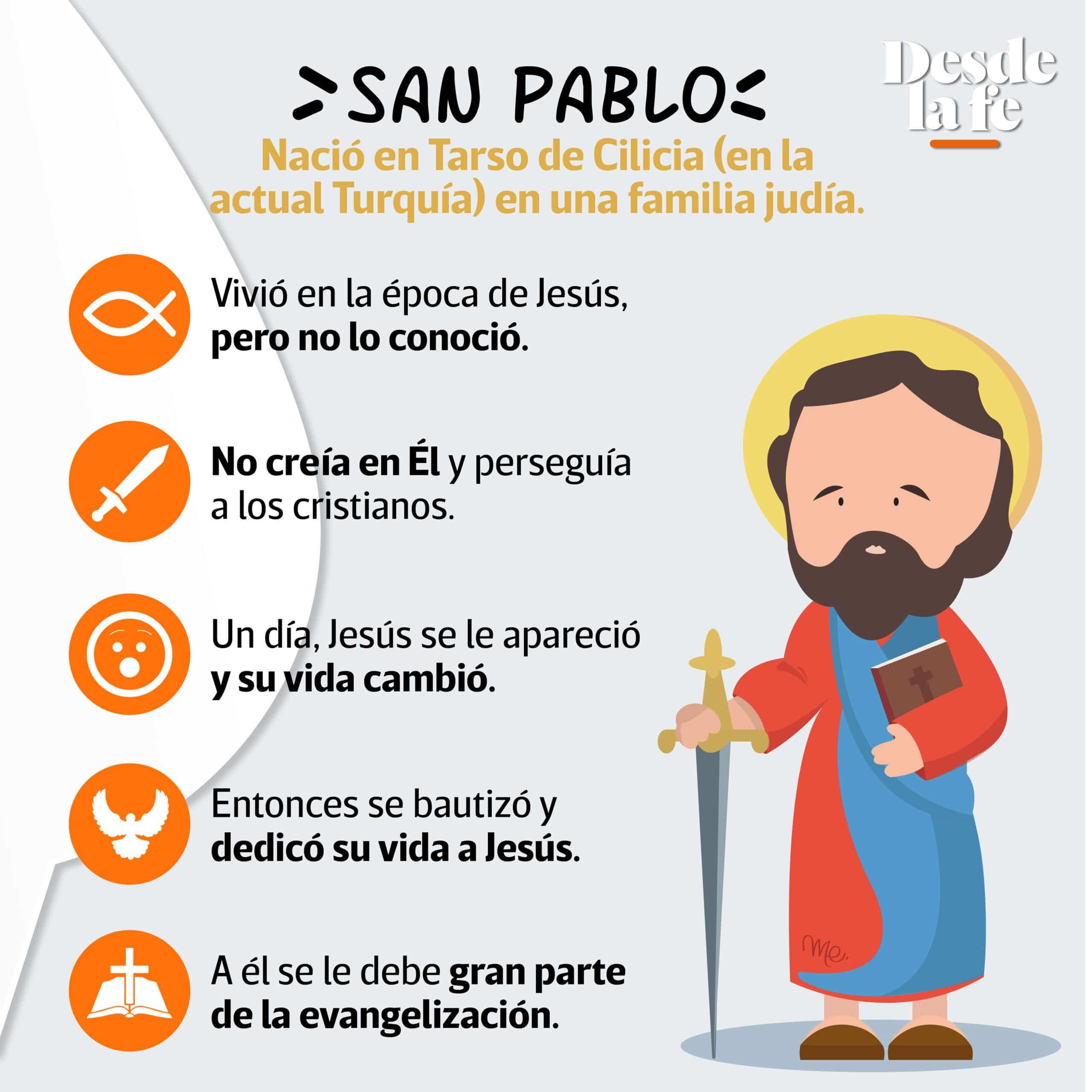 Conoce a San Pablo. Diseño: María Escutia