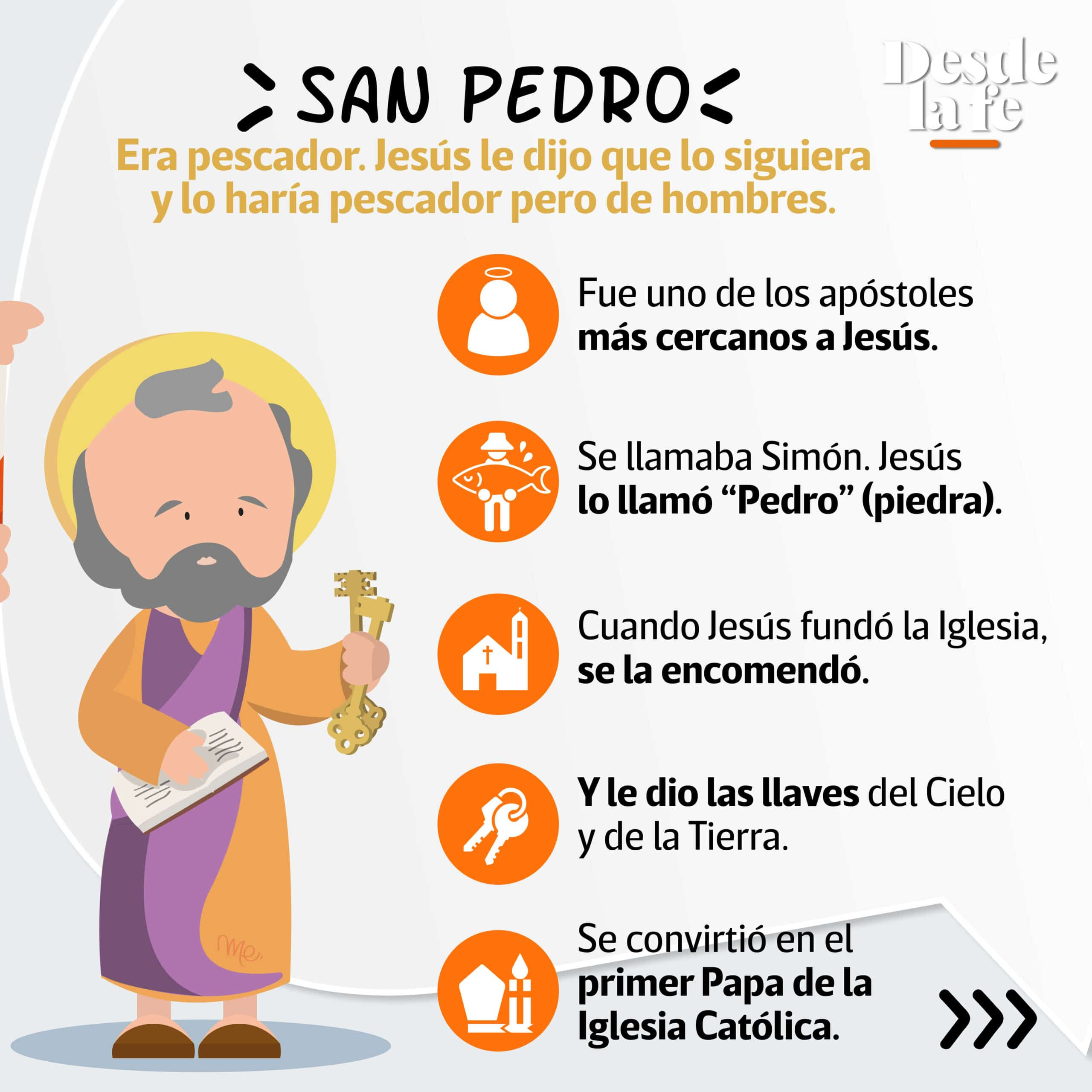 Conoce a San Pedro. Diseño: María Escutia
