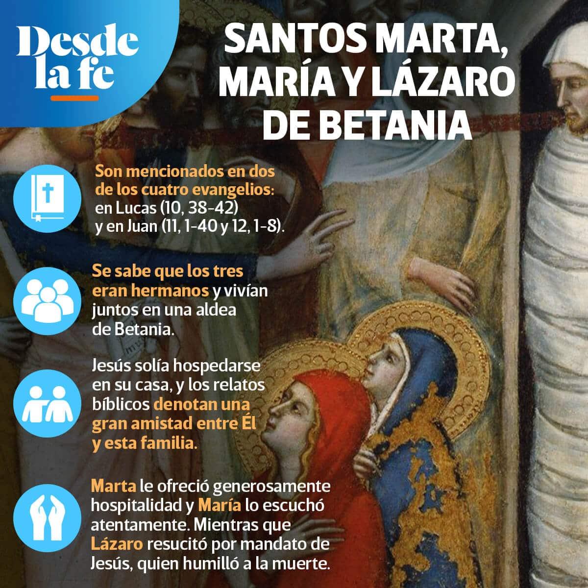Los Santos Marta, María y Lázaro.